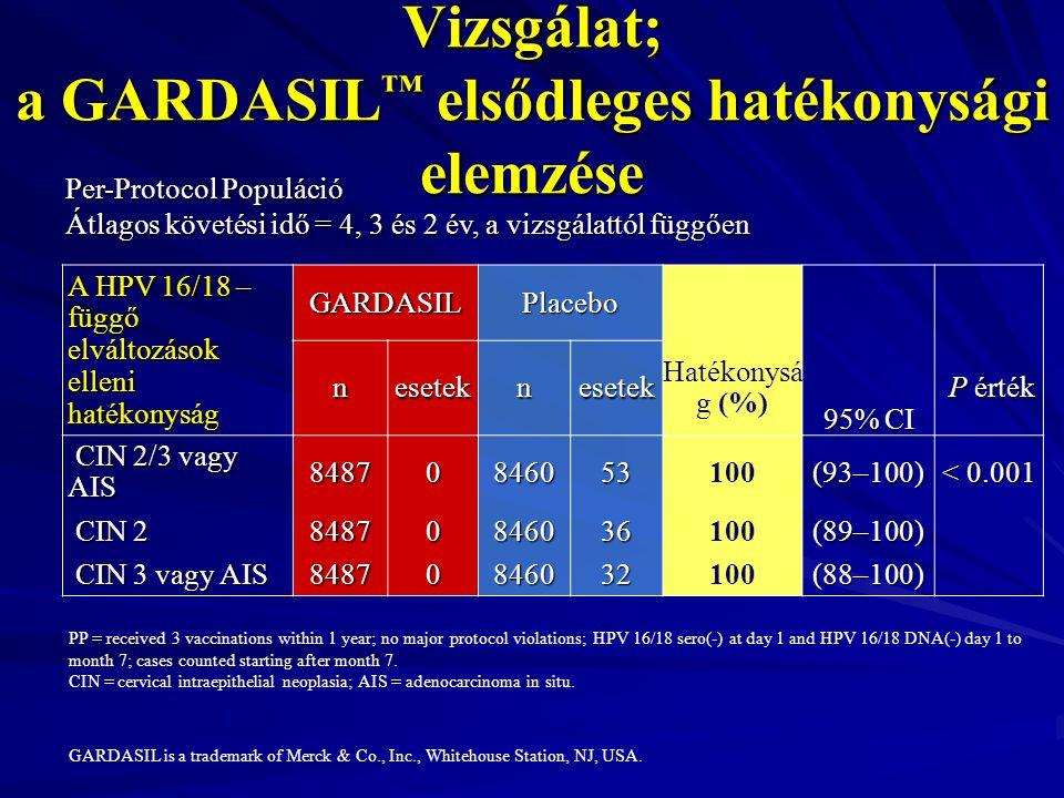 a condyloma értéke metasztatikus genetikai rák