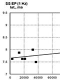 hasnyálmirigyrák tünetei, kivizsgálása, hasnyálmirigyrák szakértők