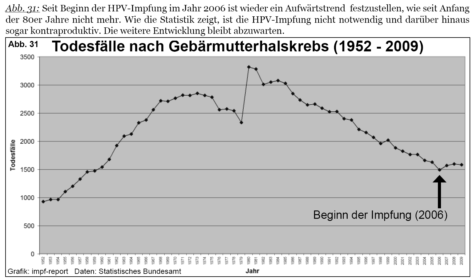 hpv impfung pei)