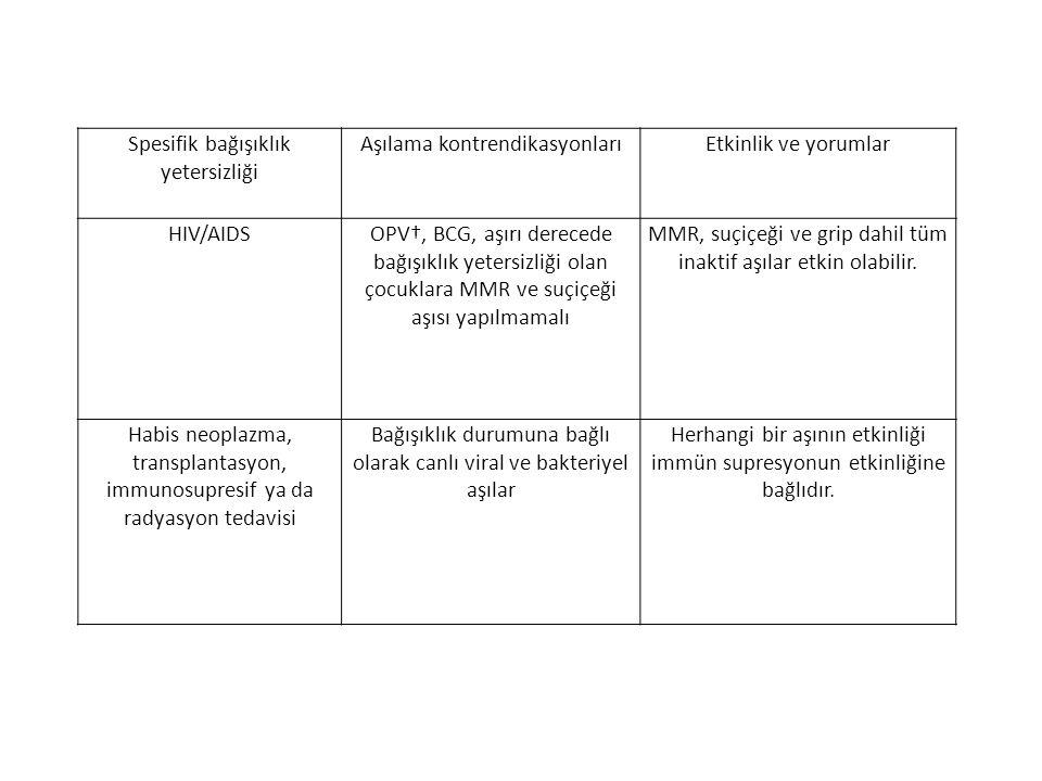 humán papillomavírus onkogenezise)