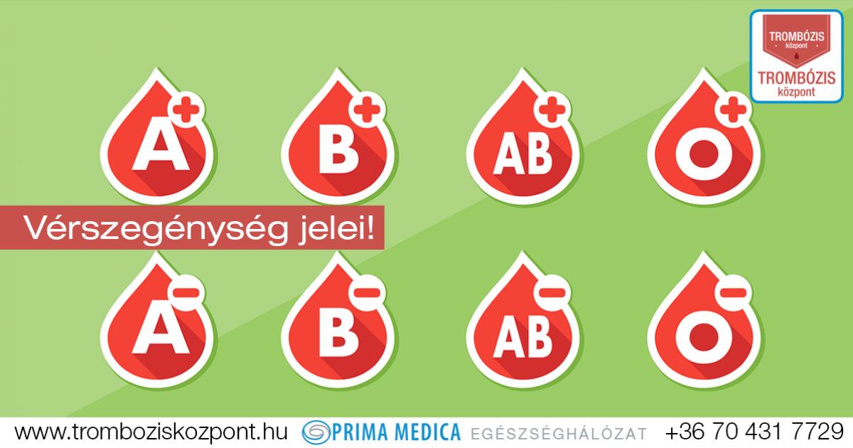 Vészes vérszegénység (anémia) tünetei és kezelése - HáziPatika