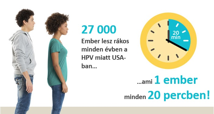 HPV és a férfiak – Van kapcsolat! - Humen Online