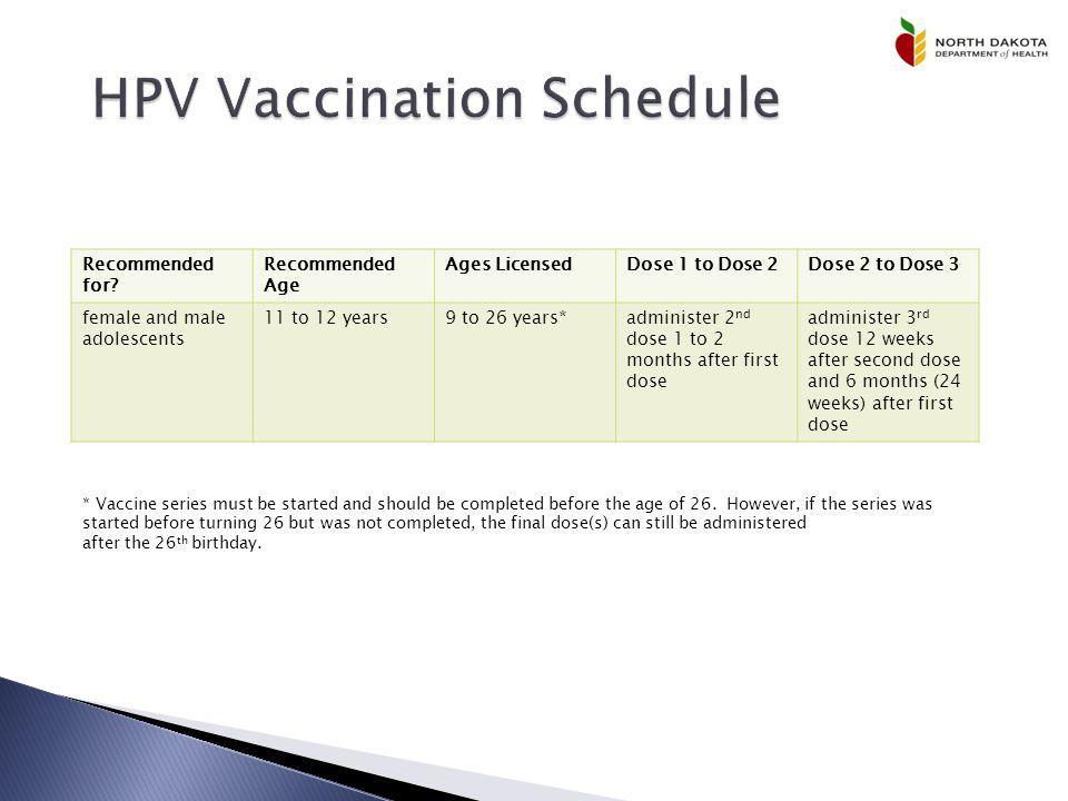 Humán Papillóma Vírus elleni (HPV) oltás - ppt letölteni