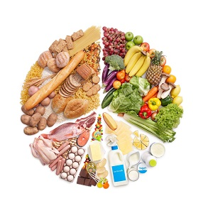 a test méregtelenítése étellel