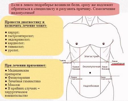 szemölcsök a szeméremterületen)