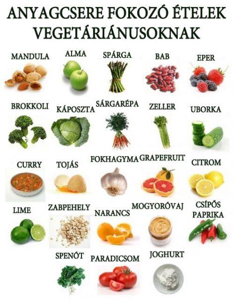 bélmozgások a nyers ételek méregtelenítésére)