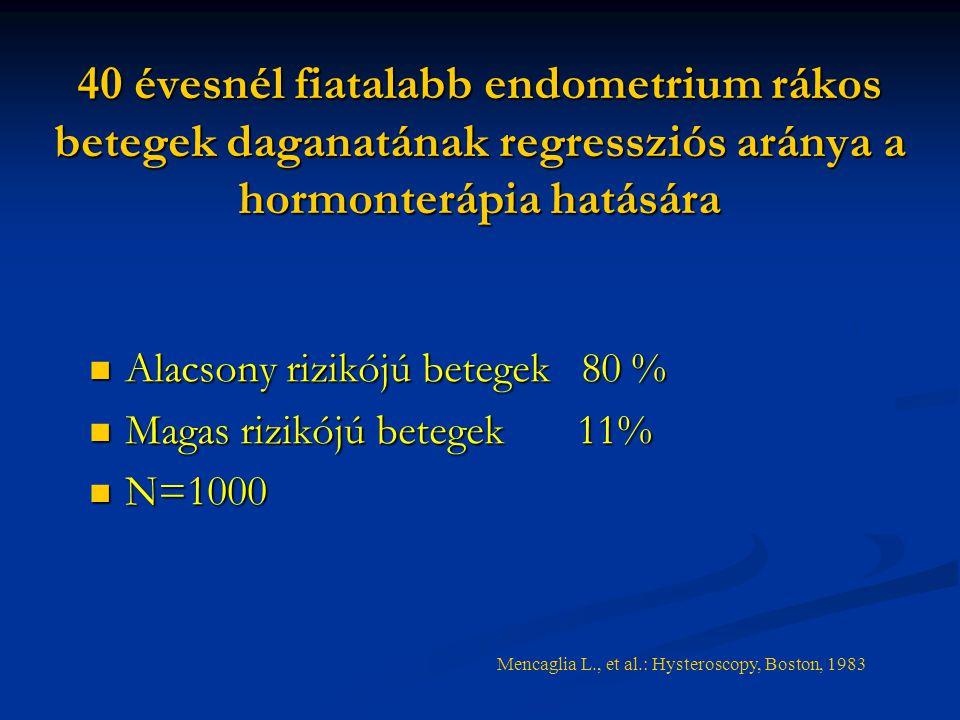 endometrium rák fiatal nő)