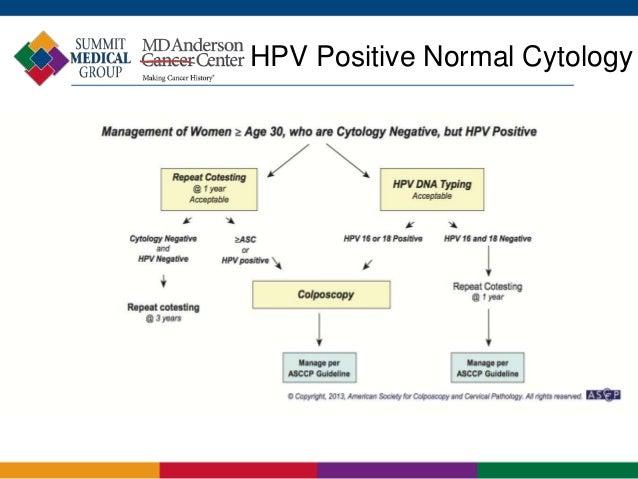 negatív hpv és dysplasia vakcina papillomatosis szarvasmarha-vírus