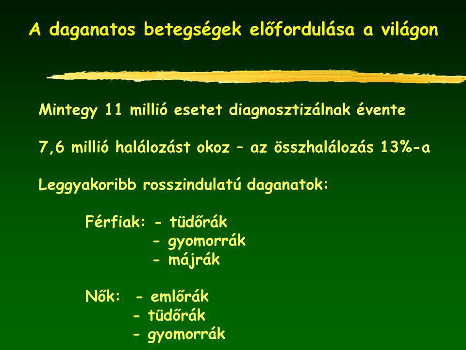 Gyomor daganatok | Hungarian Oncology Network - setalo.hu