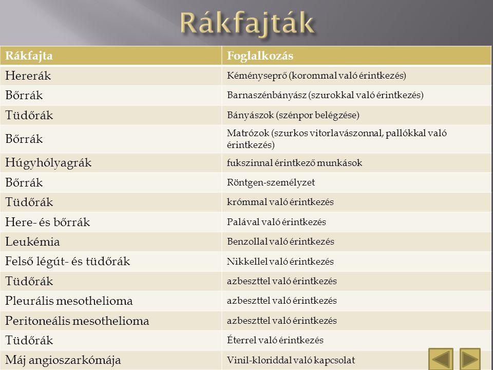 Peritoneális mesothelioma