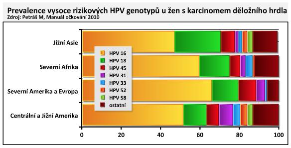 hpv ockovani nezadouci ucinky)