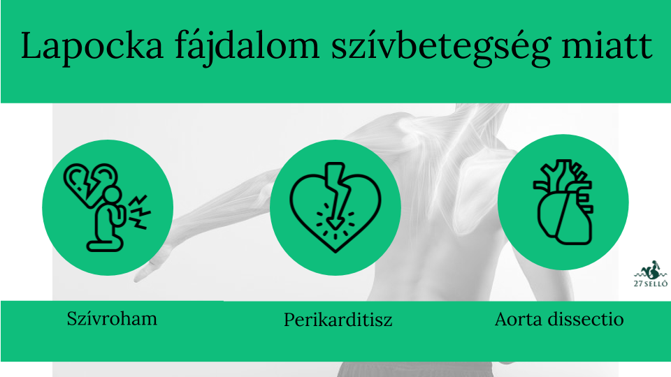hasnyálmirigyrák hol van a fájdalom)