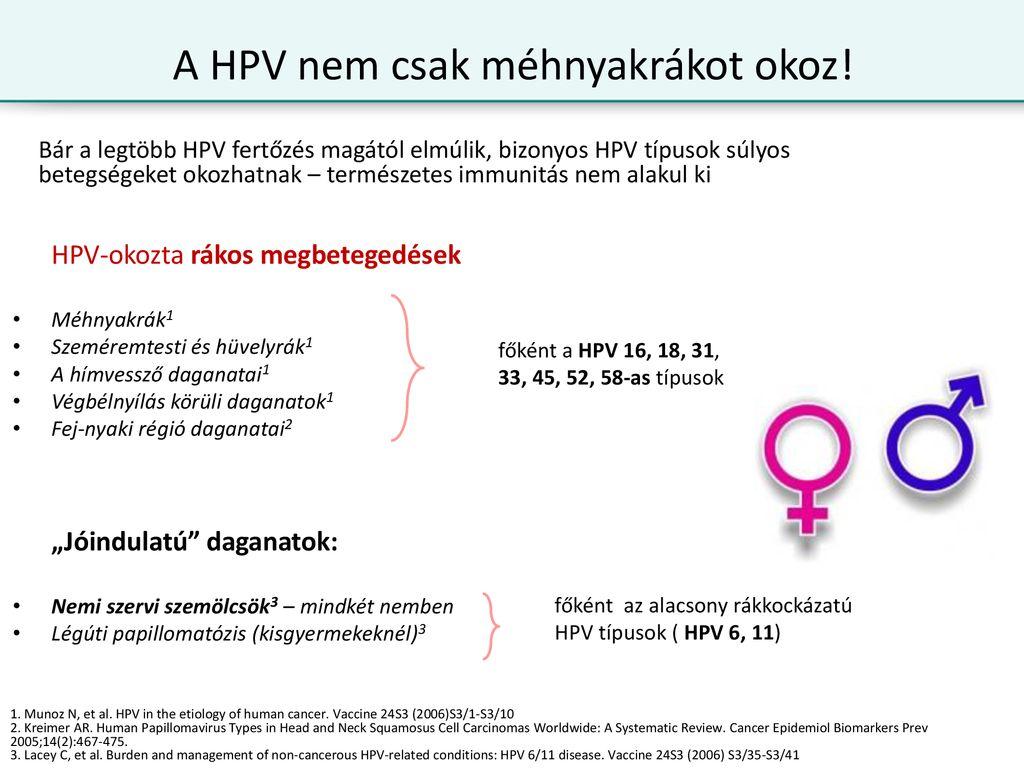 Minden, amit a HPV elleni védőoltásról tudni kell   BENU Gyógyszertárak