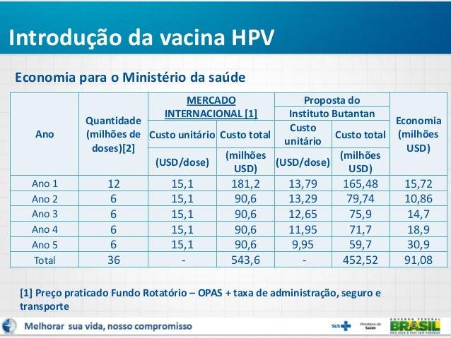 hpv vakcina ms