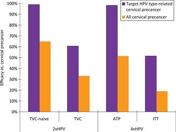 hpv impfung epilepszia