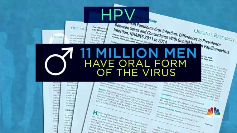 hpv rákmegelőzési vakcina)