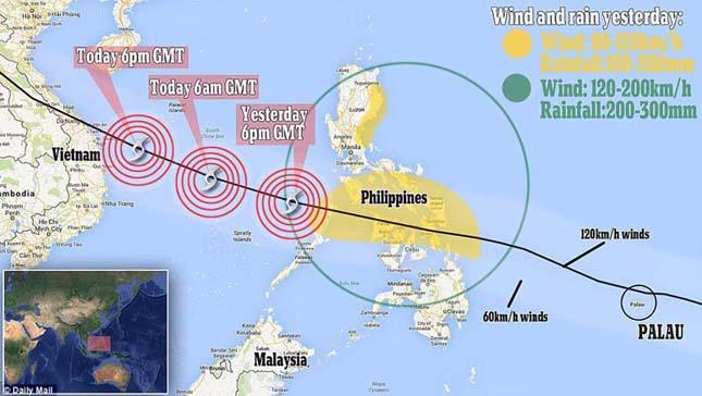 schistosomiasis irányelvek fülöp-szigetek