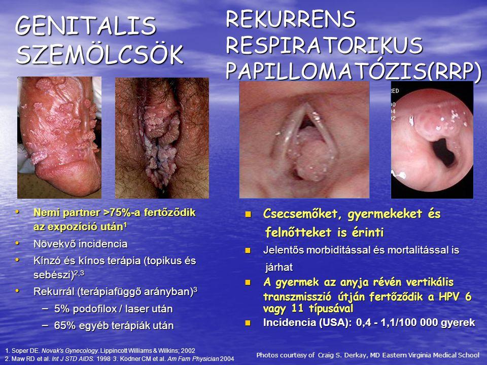 hpv nemi szervátvitel