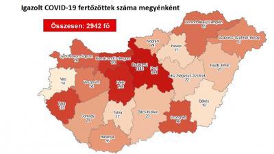 madárinfluenza fertőzési útvonalai)