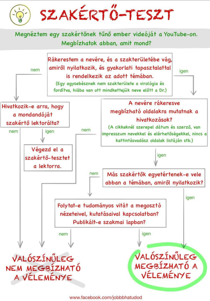 hpv impfung kockázat)