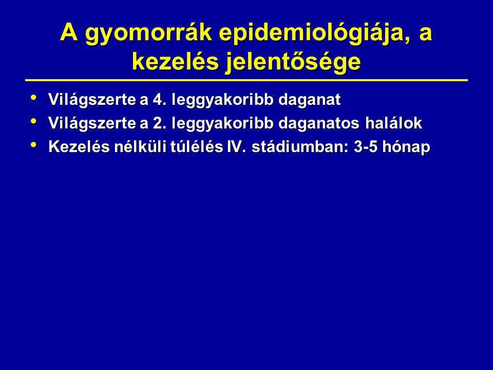 peritoneális gyomorrák)