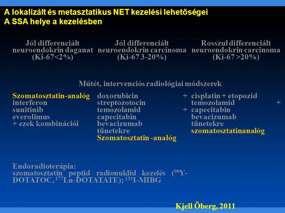 neuroendokrin rák megelőzése