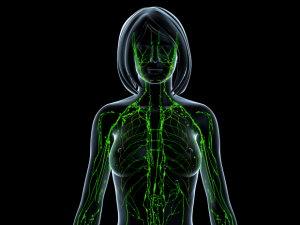Nyirokcsomórák tünetei és kezelése - HáziPatika