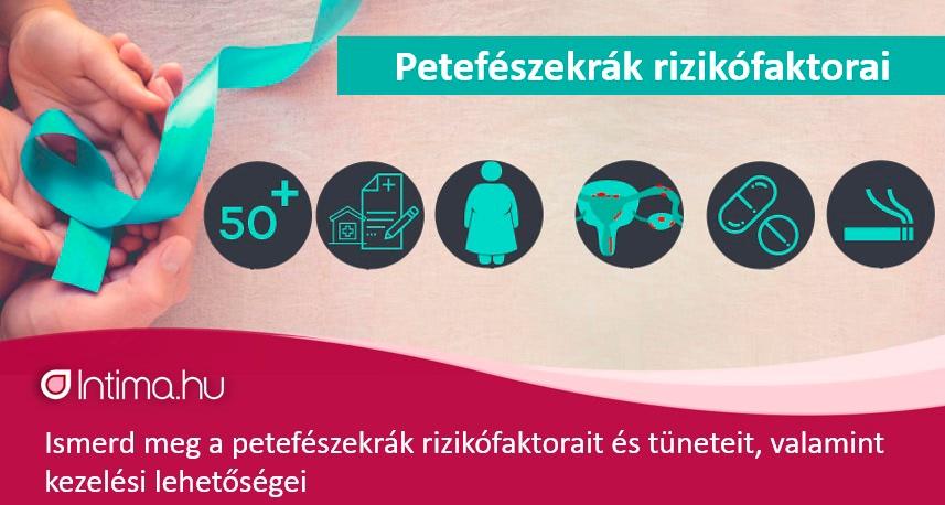 Petefészekrák tünetei és kezelése - HáziPatika