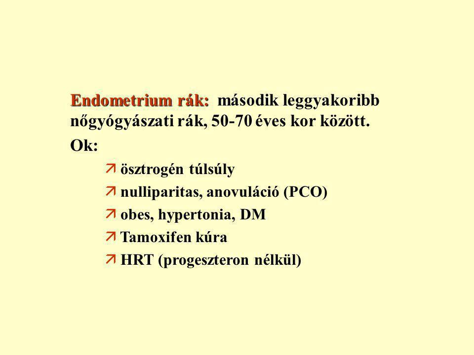 endometrium rák pten