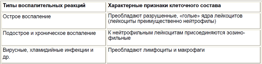 dysbiosis szinonimája)