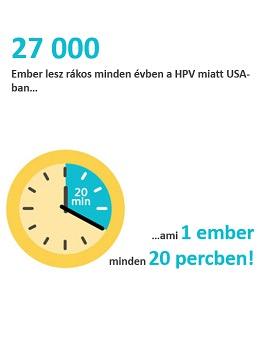 HPV szűrés és oltás férfiaknak is?