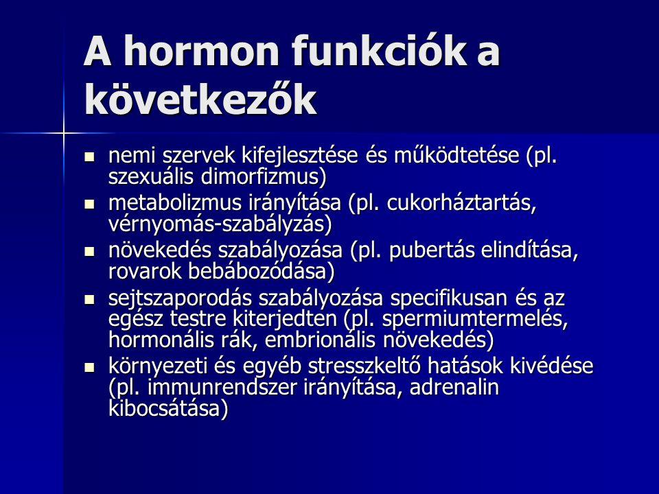 rák hormonális szabályozása)